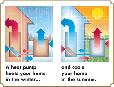 Energy efficient homes save money windows insulation heat pump Most efficient heating systems
